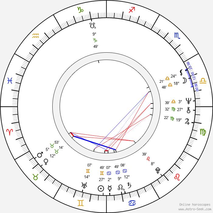 Jiří Machalík - Birth horoscope chart