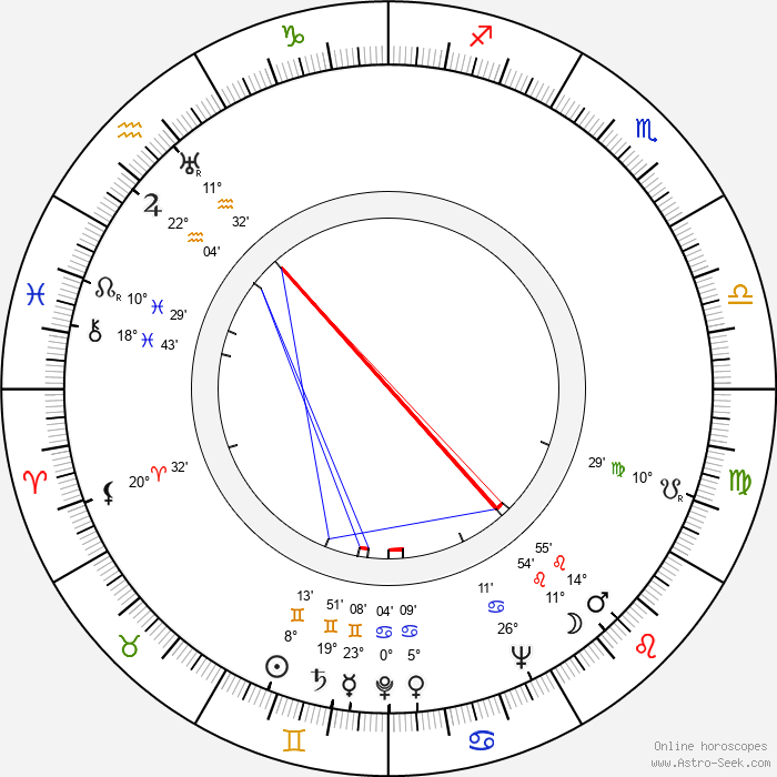 Jiří Marek - Birth horoscope chart