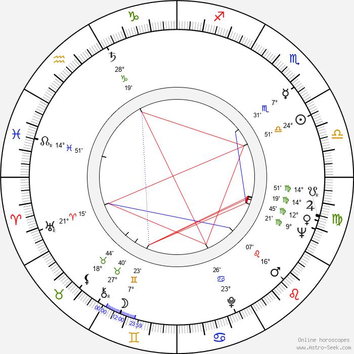 Jiří Němec - Birth horoscope chart