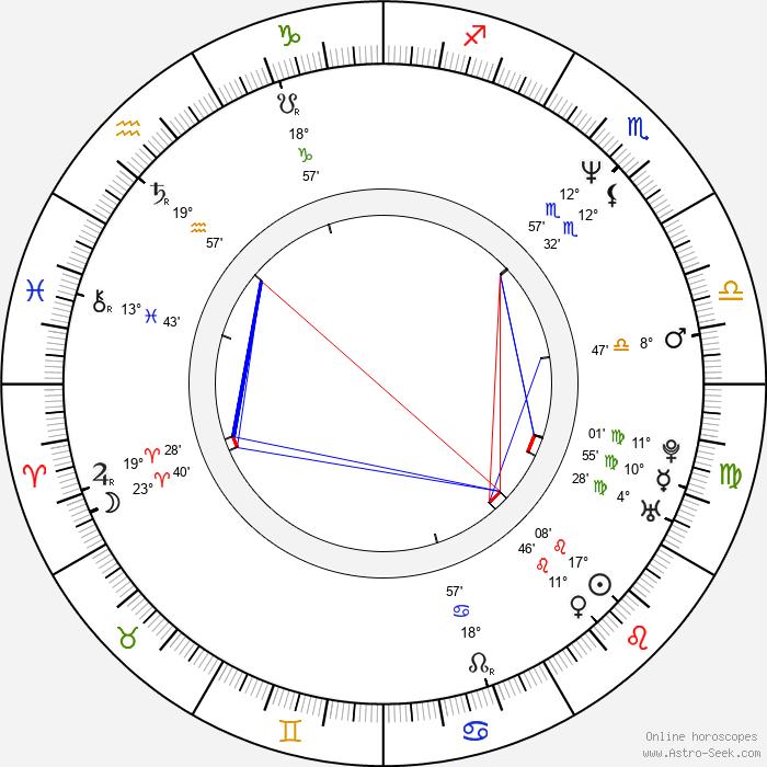 Jiří Ondroušek - Birth horoscope chart