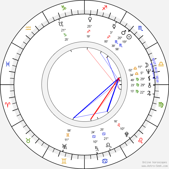 Jiří Pecha - Birth horoscope chart