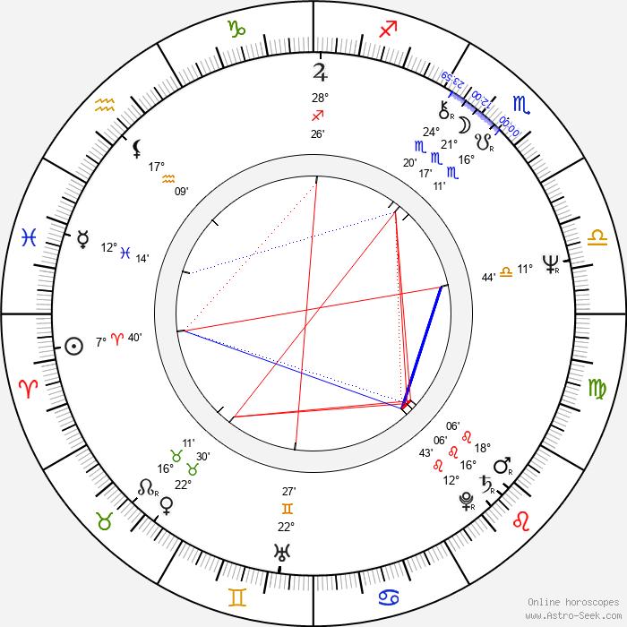 Jiří Schmiedt - Birth horoscope chart