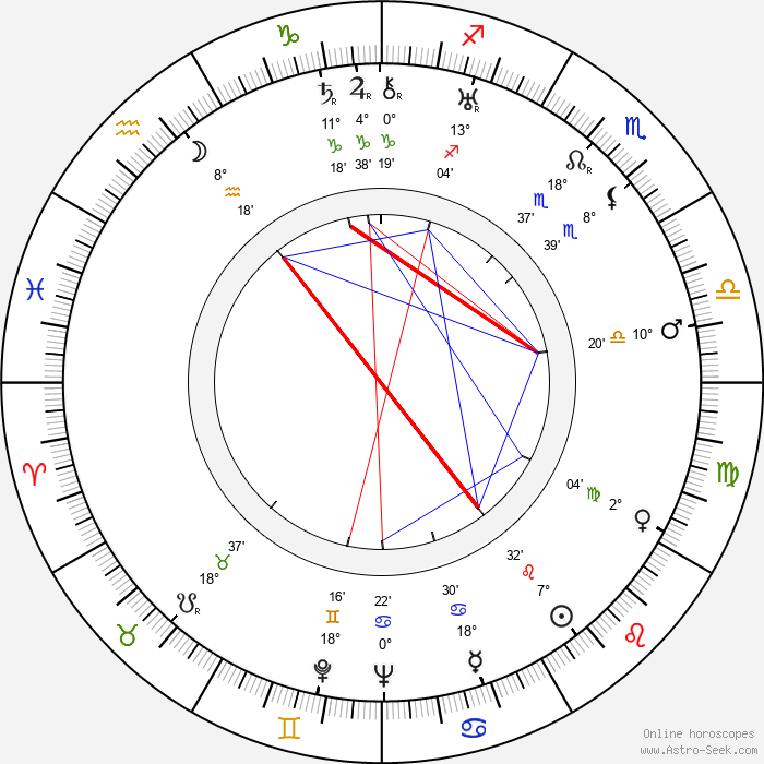 Jiří Slavíček - Birth horoscope chart