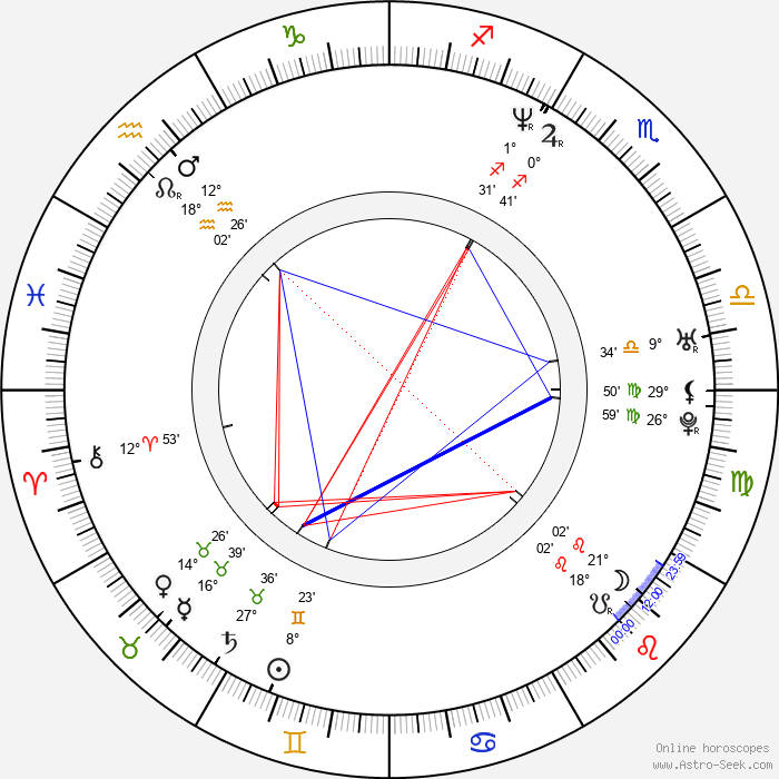 Jiří Šlégr - Birth horoscope chart