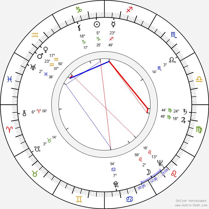 Jiří Sovák - Birth horoscope chart