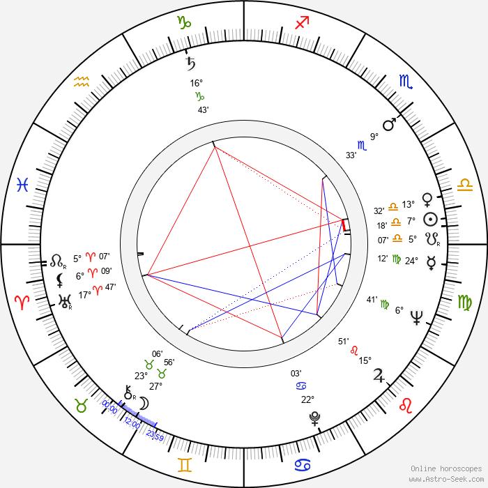 Jiří Suchý - Birth horoscope chart