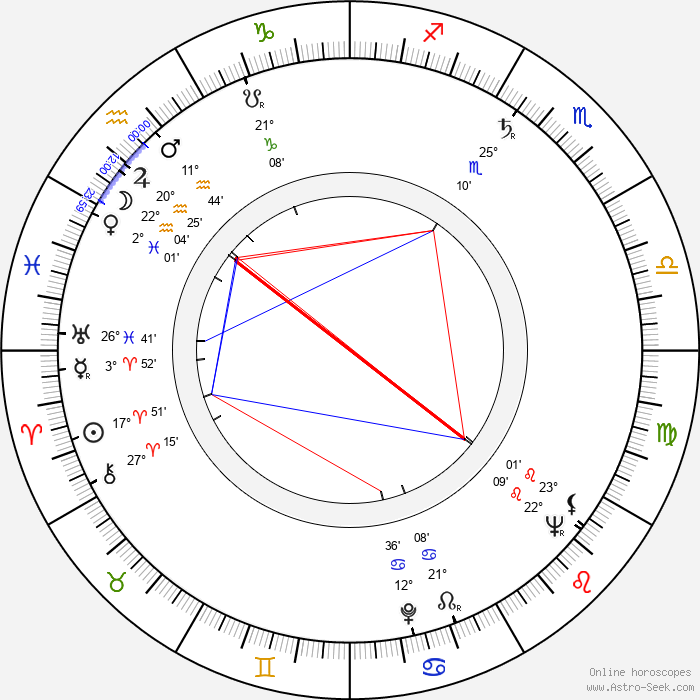 Jiří Tarantík - Birth horoscope chart