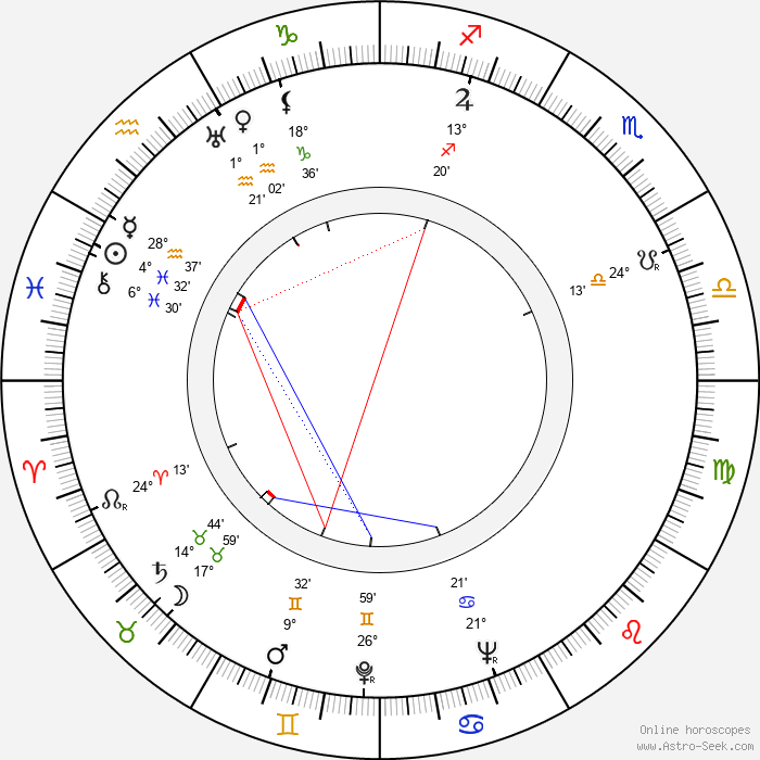 Jiří Trnka - Birth horoscope chart