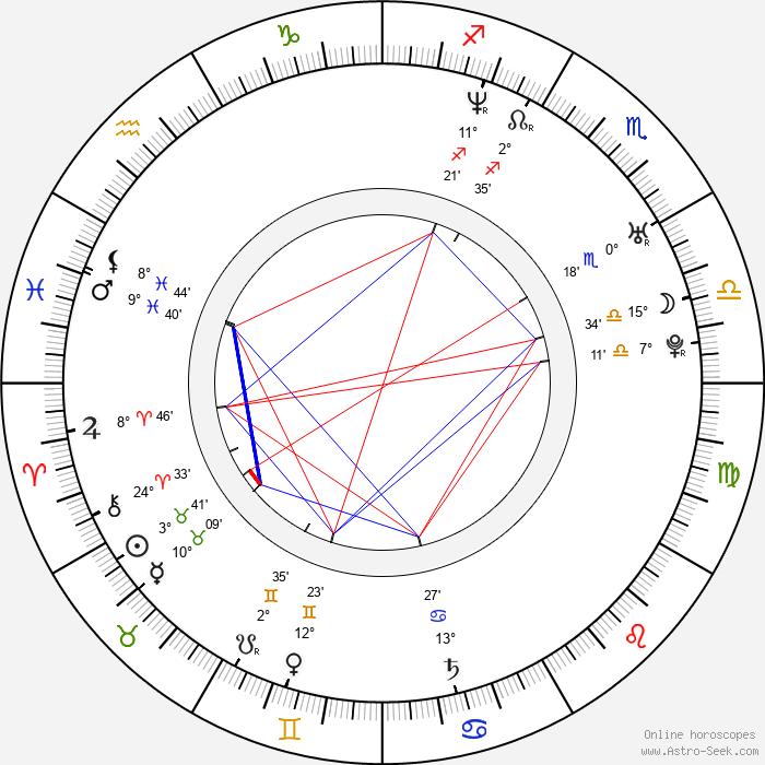 Jiří Václavek - Birth horoscope chart