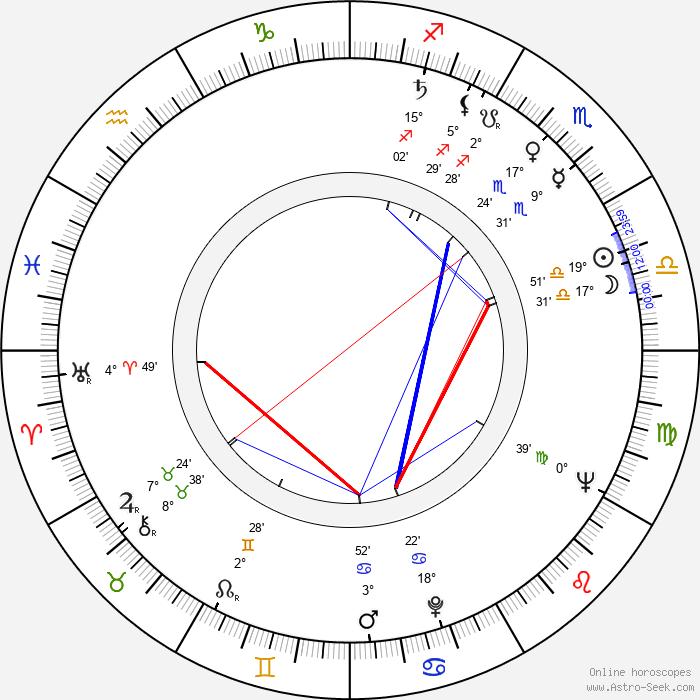 Jiří Valenta - Birth horoscope chart