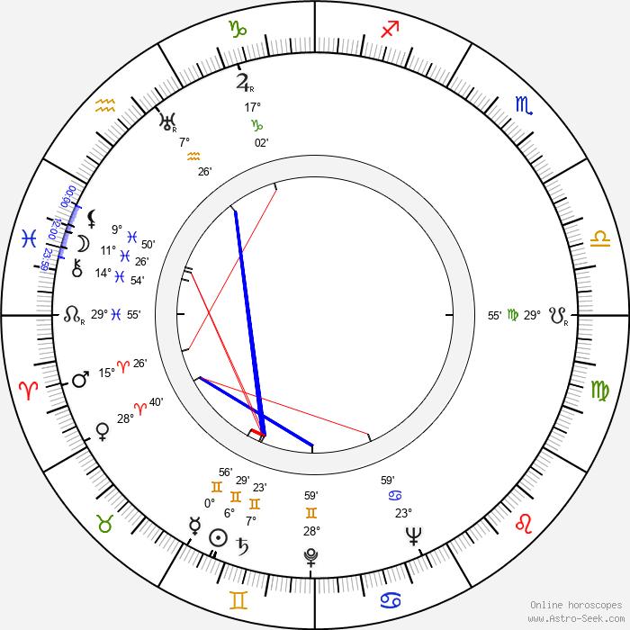Jiří Verberger - Birth horoscope chart