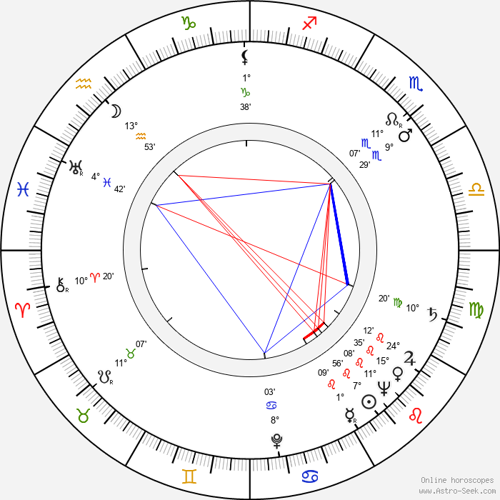 Jiří Vršťala - Birth horoscope chart