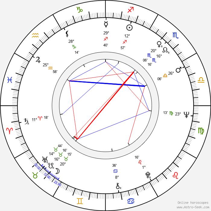 JJ Cale - Birth horoscope chart