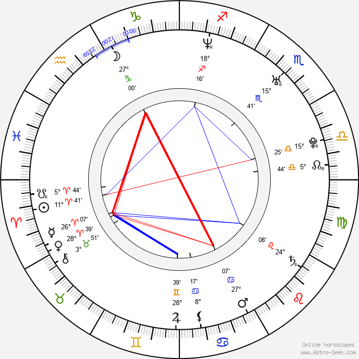 JJ Feild - Birth horoscope chart