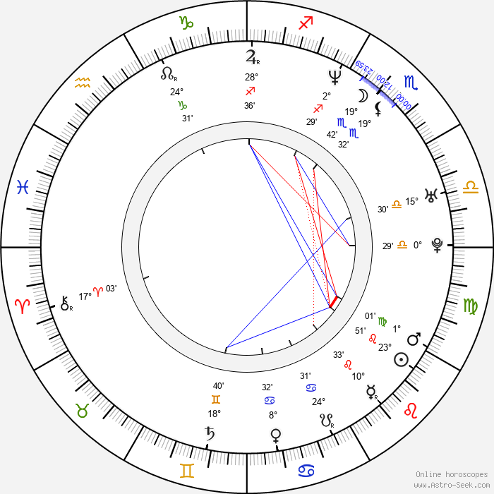 JJ Garvine - Birth horoscope chart
