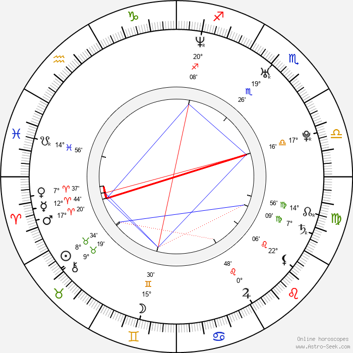 Jo O'Meara - Birth horoscope chart