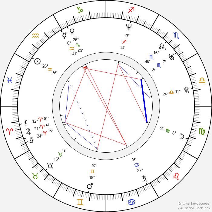 Jô Odagiri - Birth horoscope chart