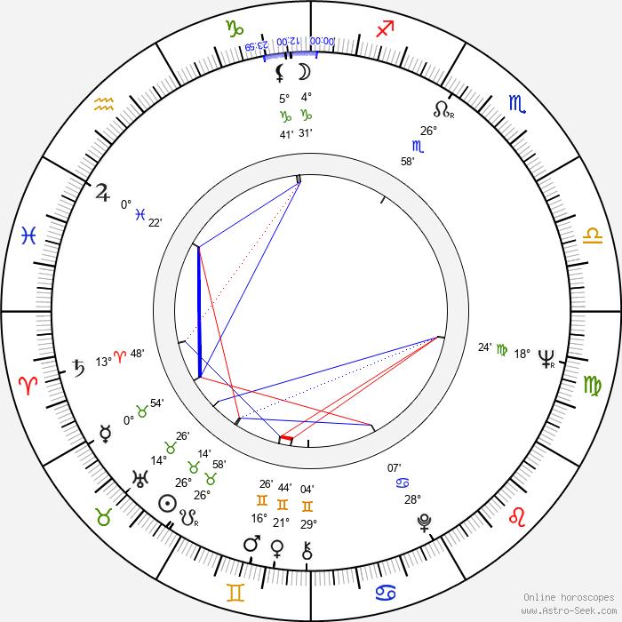 Joan Blackman - Birth horoscope chart