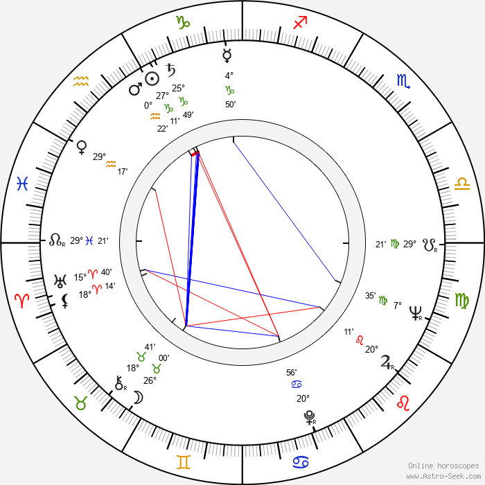 Joan Carroll - Birth horoscope chart