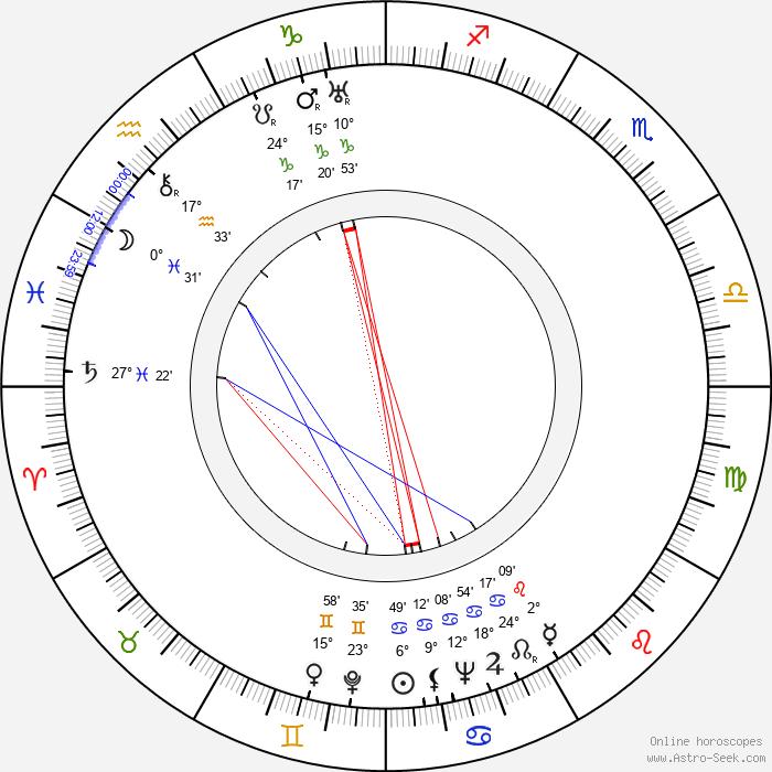 Joan Davis - Birth horoscope chart