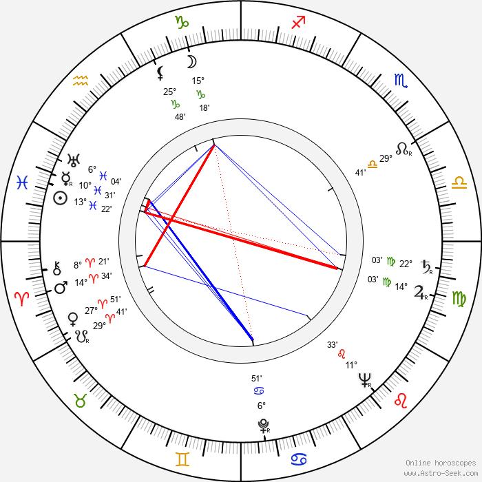 Joan Greenwood - Birth horoscope chart