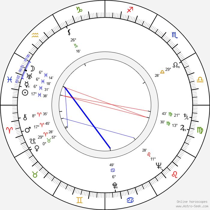 Joan McKellen - Birth horoscope chart