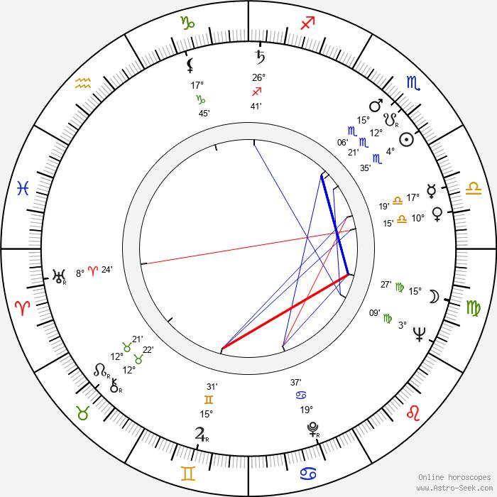 Joan Plowright - Birth horoscope chart