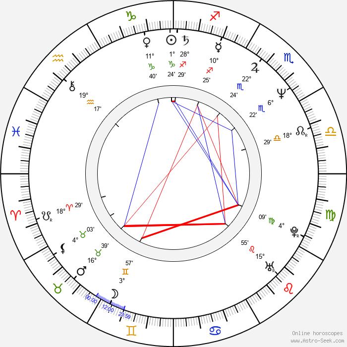 Joan Severance - Birth horoscope chart