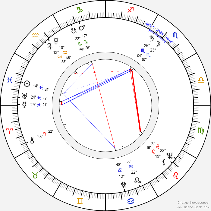 Joan Shawlee - Birth horoscope chart