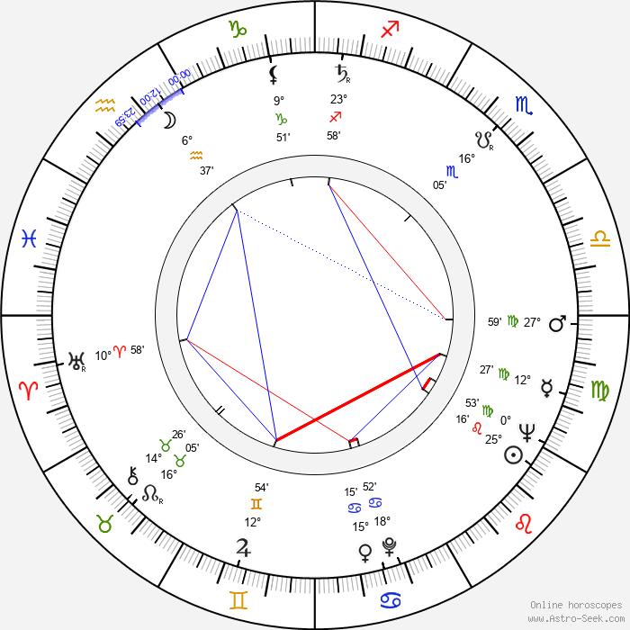 Joan Taylor - Birth horoscope chart