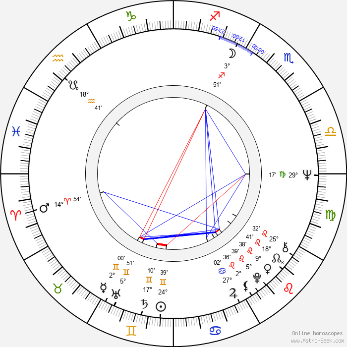 Joan Van Ark - Birth horoscope chart