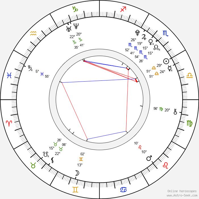 Joana Vilapuig - Birth horoscope chart