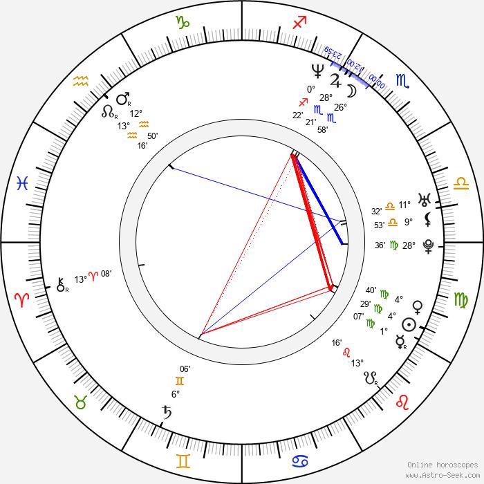 Joann Sfar - Birth horoscope chart