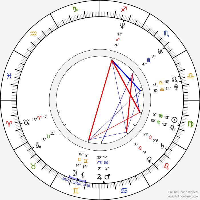 Joanna Doherty - Birth horoscope chart