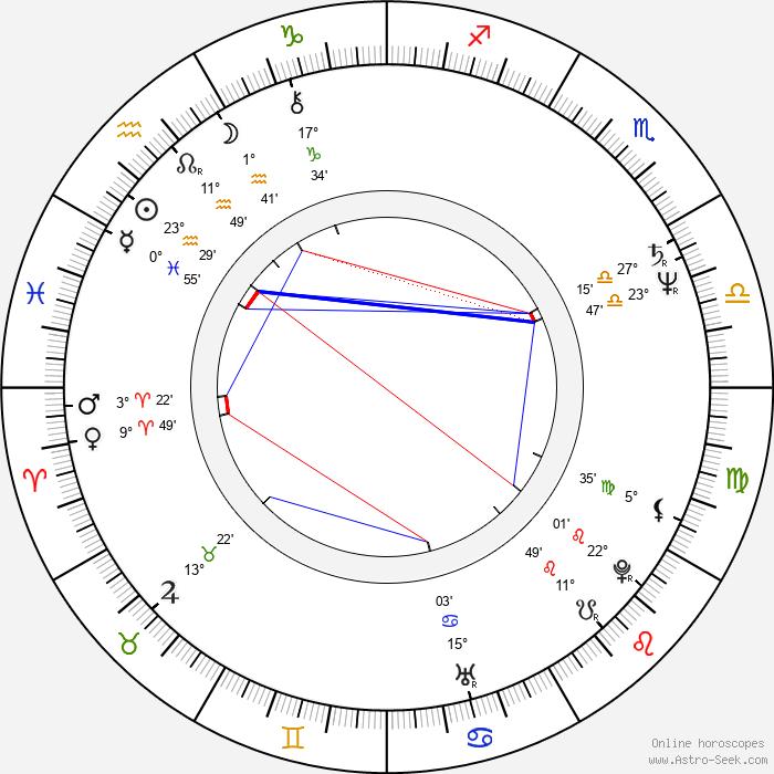 Joanna Kerns - Birth horoscope chart