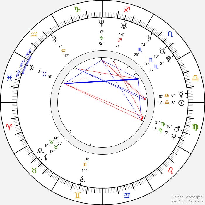 Joanna Moskwa - Birth horoscope chart