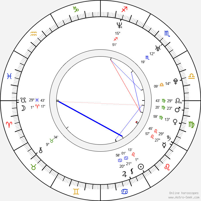Joanna Taylor - Birth horoscope chart