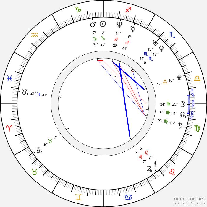 Joanne Kelly - Birth horoscope chart