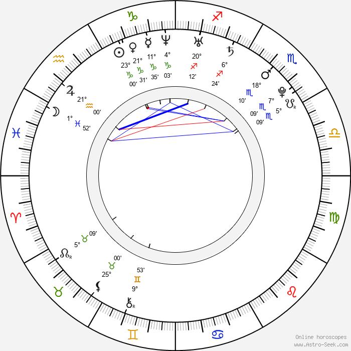Joannie Rochette - Birth horoscope chart