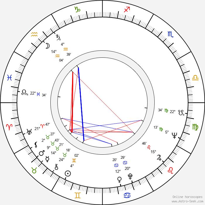 Joaquim Pedro de Andrade - Birth horoscope chart