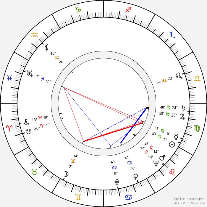 Joaquín Luis Romero Marchent - Birth horoscope chart
