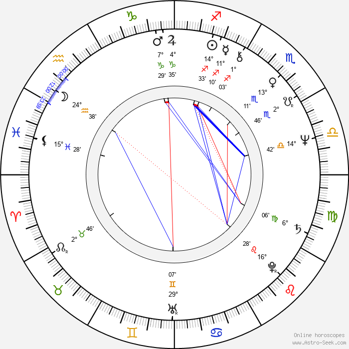 JoBeth Williams - Birth horoscope chart