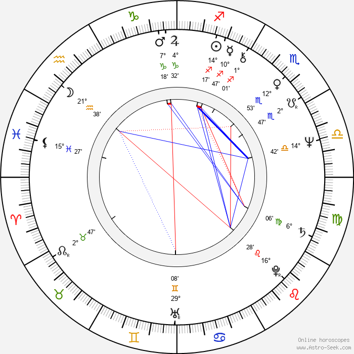 JoBeth Williams - Birth horoscope chart