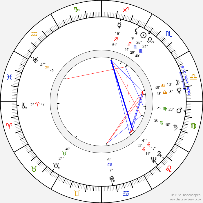 Jocelyn Brando - Birth horoscope chart