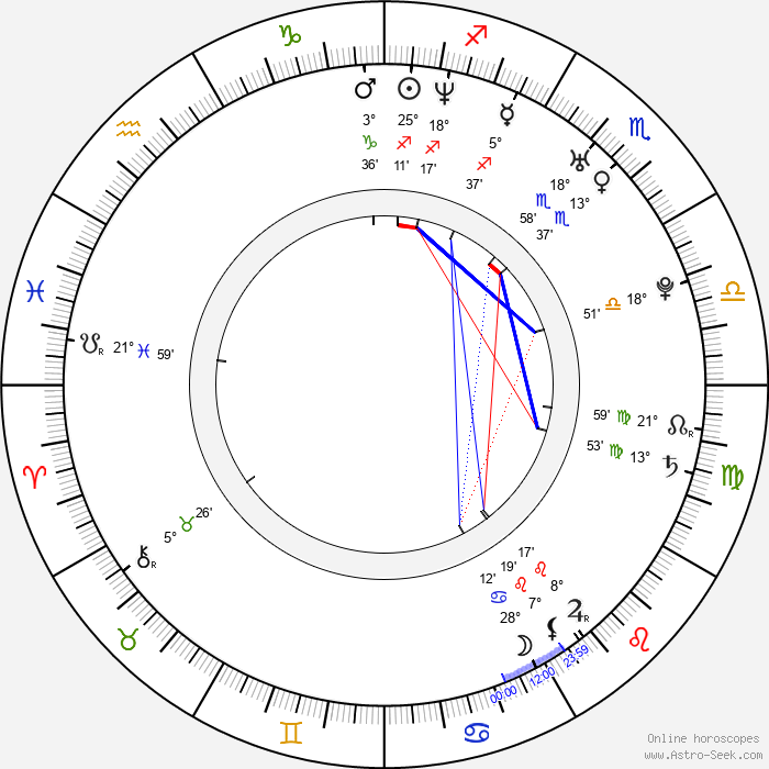 Jochum ten Haaf - Birth horoscope chart
