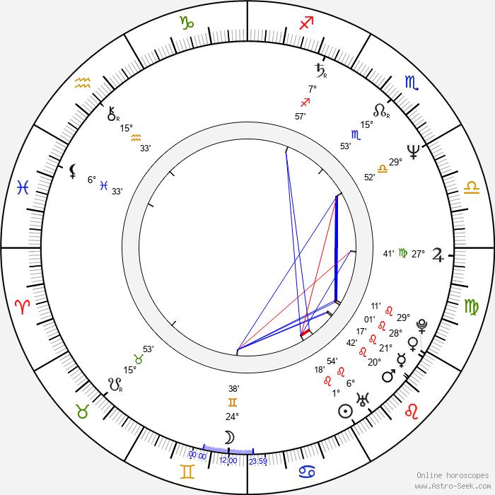 Jockel Tschiersch - Birth horoscope chart