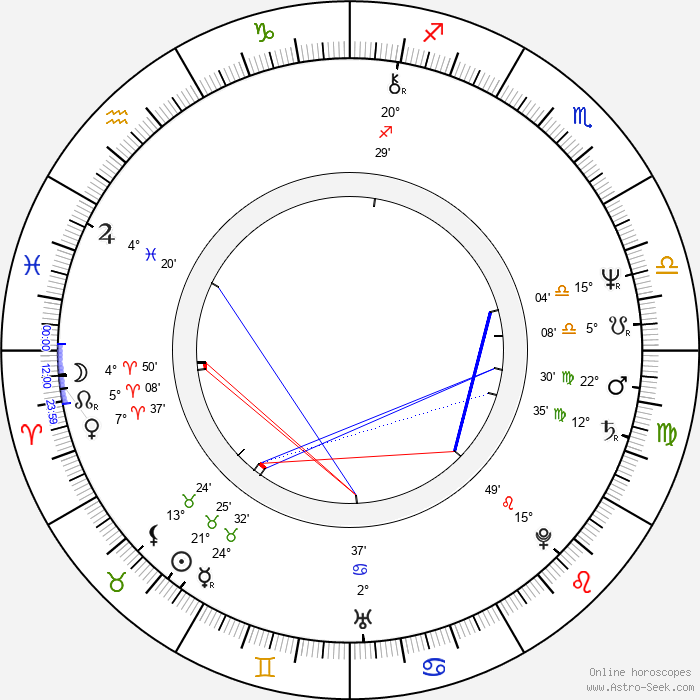 Jocko Marcellino - Birth horoscope chart