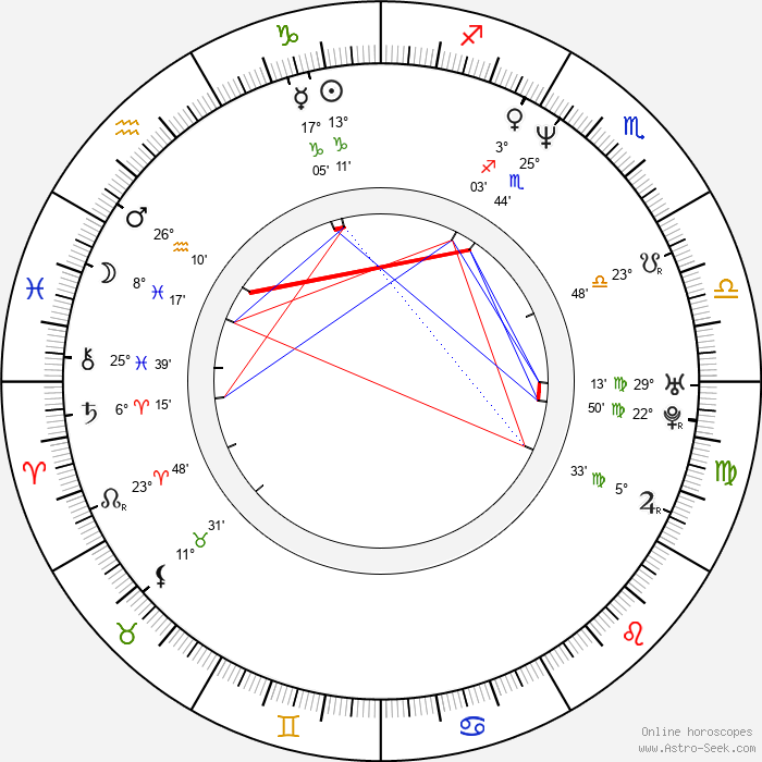 Jodie Dorday - Birth horoscope chart