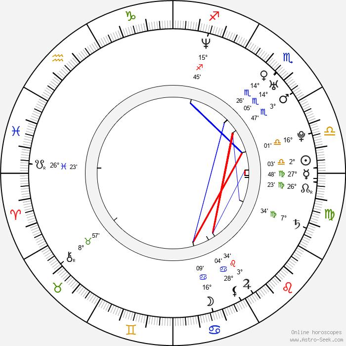 Jodie Kidd - Birth horoscope chart