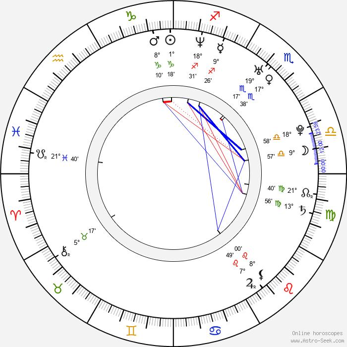 Jodie Marsh - Birth horoscope chart